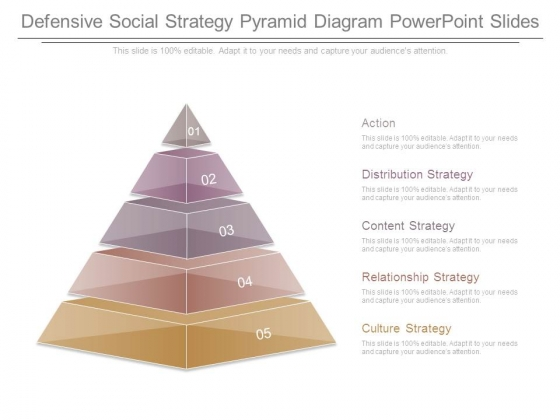 Defensive Social Strategy Pyramid Diagram Powerpoint Slides
