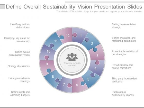 Define Overall Sustainability Vision Presentation Slides
