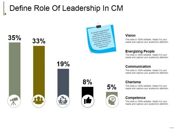 Define Role Of Leadership In Cm Ppt PowerPoint Presentation Model Example Introduction