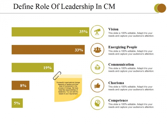 Define Role Of Leadership In Cm Ppt PowerPoint Presentation Outline Picture