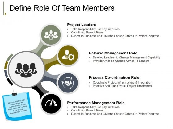 Define Role Of Team Members Ppt PowerPoint Presentation Icon Format Ideas