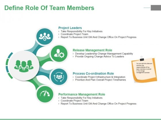 Define Role Of Team Members Ppt PowerPoint Presentation Infographic Template Tips