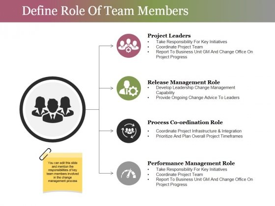 Define Role Of Team Members Ppt PowerPoint Presentation Pictures Layout