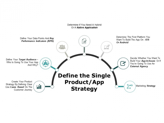 Define The Single Product App Strategy Ppt PowerPoint Presentation Gallery Background Designs
