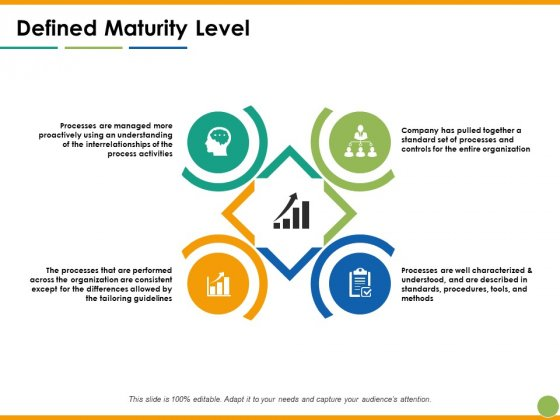 Defined Maturity Level Ppt PowerPoint Presentation Infographic Template Layouts