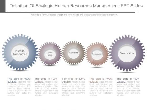 Definition Of Strategic Human Resources Management Ppt Slides