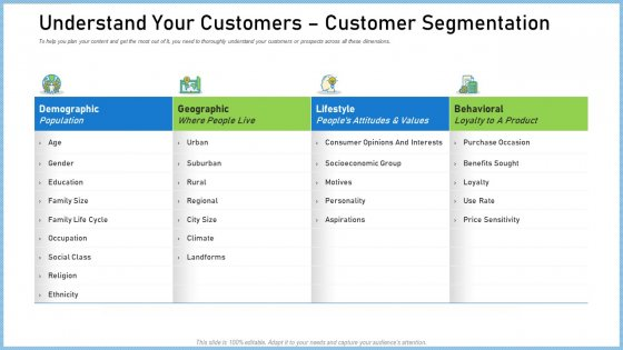 Definitive Guide Creating Content Strategy Understand Your Customers Customer Segmentation Pictures PDF