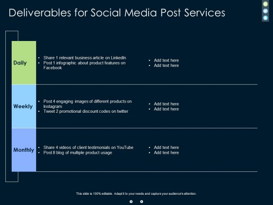 Deliverables For Social Media Post Services Ppt PowerPoint Presentation Layouts Example Topics