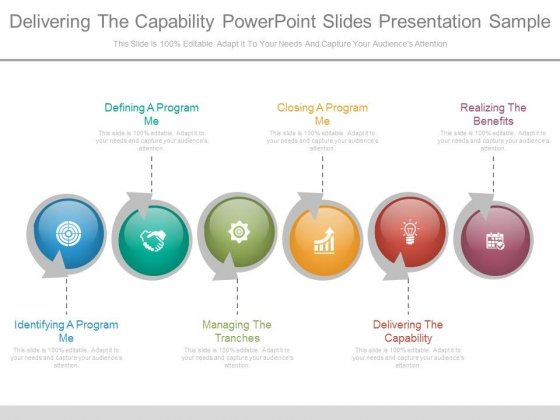 delivering the capability powerpoint slides presentation sample