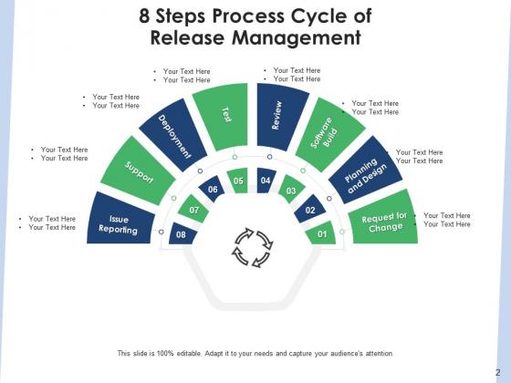 Delivery_Administration_Implementation_Framework_Ppt_PowerPoint_Presentation_Complete_Deck_Slide_2