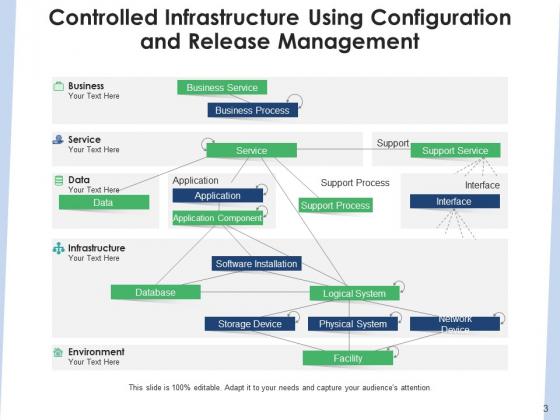 Delivery_Administration_Implementation_Framework_Ppt_PowerPoint_Presentation_Complete_Deck_Slide_3