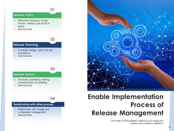 Delivery_Administration_Implementation_Framework_Ppt_PowerPoint_Presentation_Complete_Deck_Slide_4
