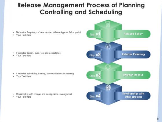 Delivery_Administration_Implementation_Framework_Ppt_PowerPoint_Presentation_Complete_Deck_Slide_8