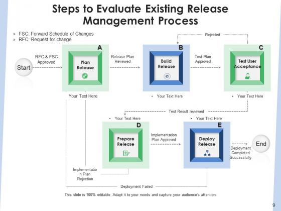 Delivery_Administration_Implementation_Framework_Ppt_PowerPoint_Presentation_Complete_Deck_Slide_9