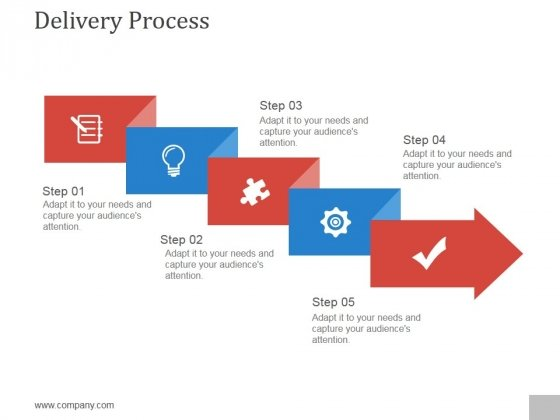Delivery Process Ppt PowerPoint Presentation Examples