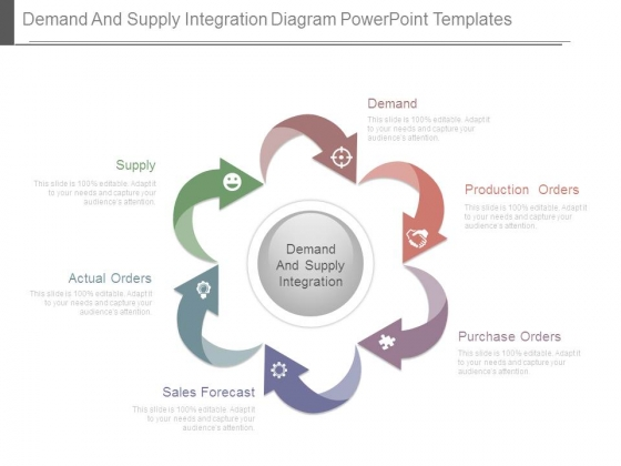 Demand And Supply Integration Diagram Powerpoint Templates