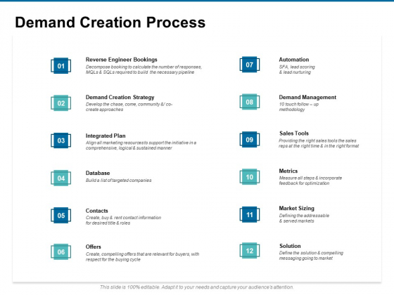 Demand Creation Process Management Ppt PowerPoint Presentation Infographic Template Smartart