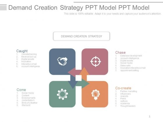 Demand Creation Strategy Ppt Model Ppt Model