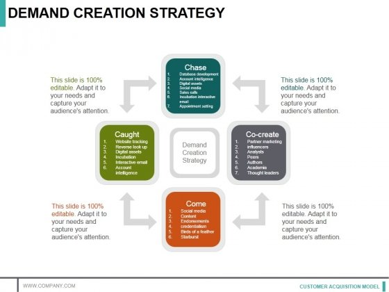 Demand Creation Strategy Ppt PowerPoint Presentation Icon Graphics
