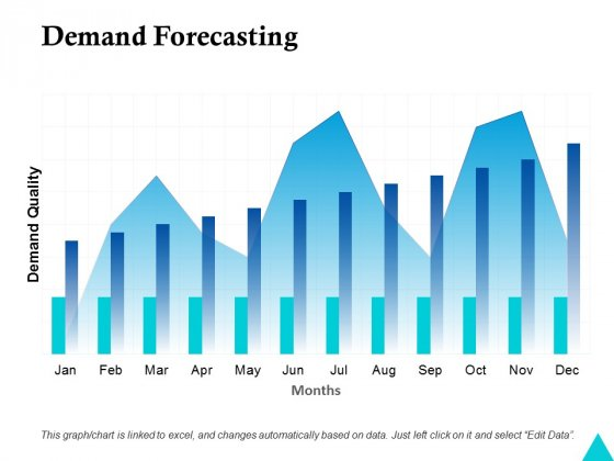 Demand Forecasting Ppt Powerpoint Presentation Inspiration