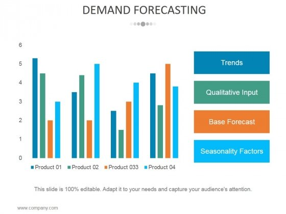 Demand Forecasting Template 1 Ppt PowerPoint Presentation Styles Gridlines