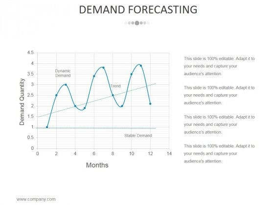 Demand Forecasting Template 2 Ppt PowerPoint Presentation