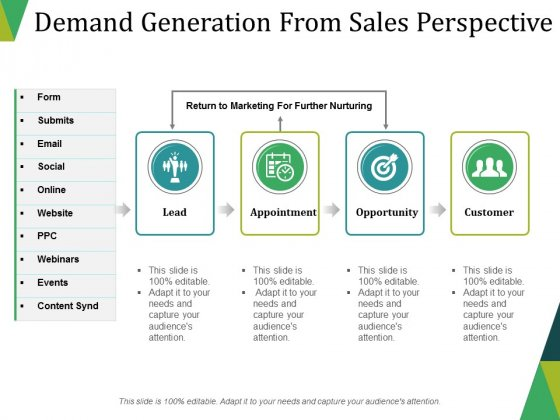 Demand Generation From Sales Perspective Ppt PowerPoint Presentation Pictures Structure