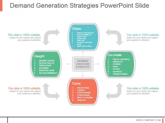 Demand Generation Strategies Powerpoint Slide
