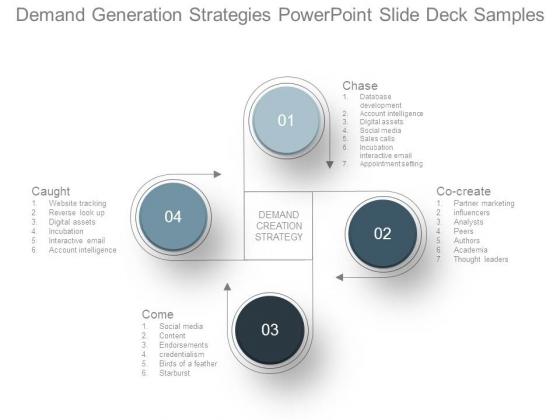 Demand Generation Strategies Powerpoint Slide Deck Samples