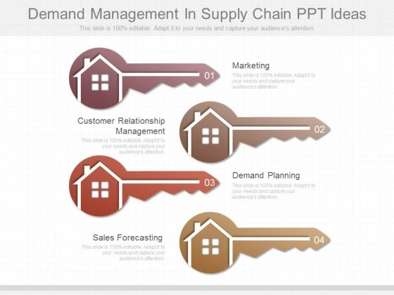 Demand Management In Supply Chain Ppt Ideas
