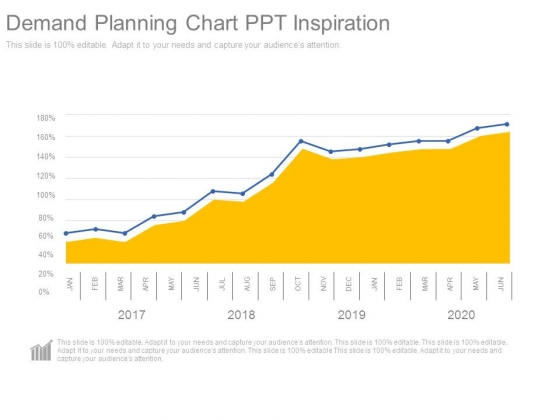 Demand Planning Chart Ppt Inspiration