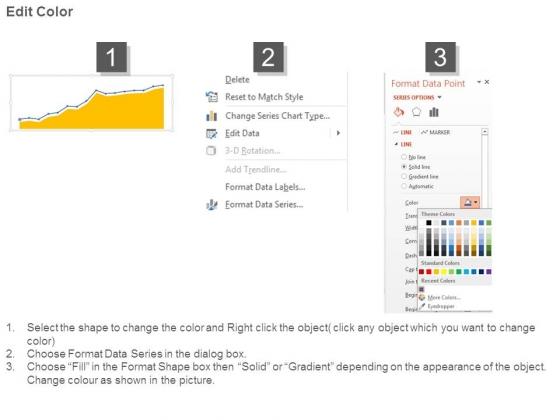 Demand Planning Chart Ppt Inspiration - PowerPoint Templates