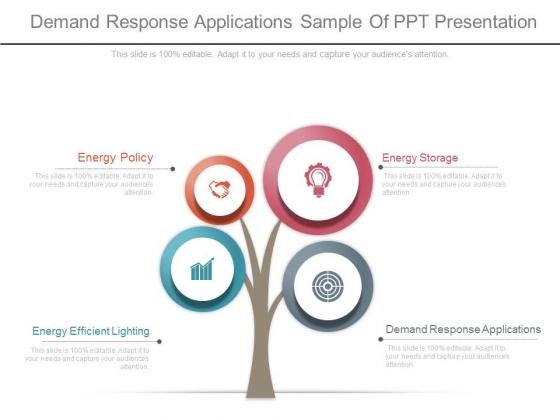 Demand Response Applications Sample Of Ppt Presentation