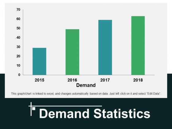 Demand Statistics Ppt PowerPoint Presentation Portfolio Guide