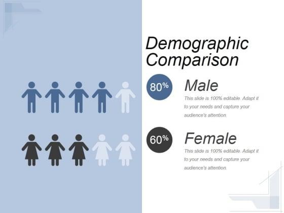 Demographic Comparison Ppt PowerPoint Presentation Picture