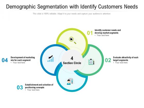 Demographic Segmentation With Identify Customers Needs Ppt PowerPoint Presentation File Slideshow PDF