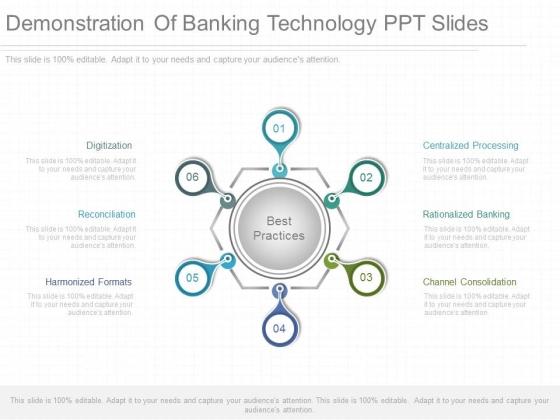 Demonstration Of Banking Technology Ppt Slides