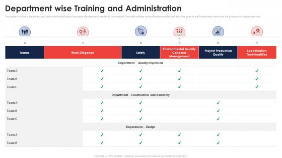 Department Wise Training And Administration Application Of Quality Management For Food Processing Companies Download PDF