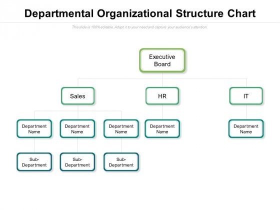 Departmental Organizational Structure Chart Ppt PowerPoint Presentation File Portfolio