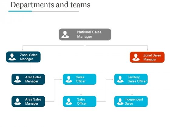 Departments And Teams Ppt PowerPoint Presentation Deck