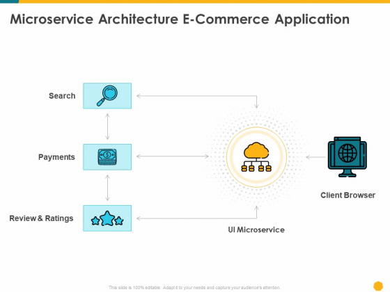 Deploying Docker Container And Kubernetes Within Organization Microservice Architecture E Commerce Application Ppt PowerPoint PresentationPDF