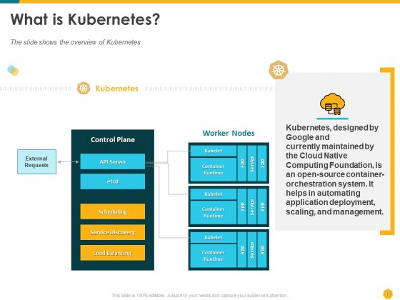 Deploying_Docker_Container_And_Kubernetes_Within_Organization_Ppt_PowerPoint_Presentation_Complete_Deck_With_Slides_Slide_11