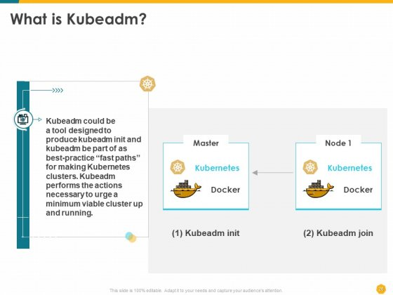 Deploying_Docker_Container_And_Kubernetes_Within_Organization_Ppt_PowerPoint_Presentation_Complete_Deck_With_Slides_Slide_26