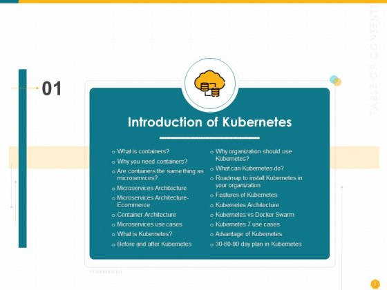 Deploying_Docker_Container_And_Kubernetes_Within_Organization_Ppt_PowerPoint_Presentation_Complete_Deck_With_Slides_Slide_3