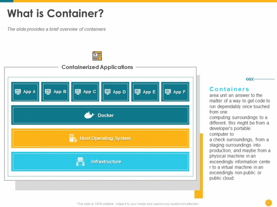 Deploying_Docker_Container_And_Kubernetes_Within_Organization_Ppt_PowerPoint_Presentation_Complete_Deck_With_Slides_Slide_4