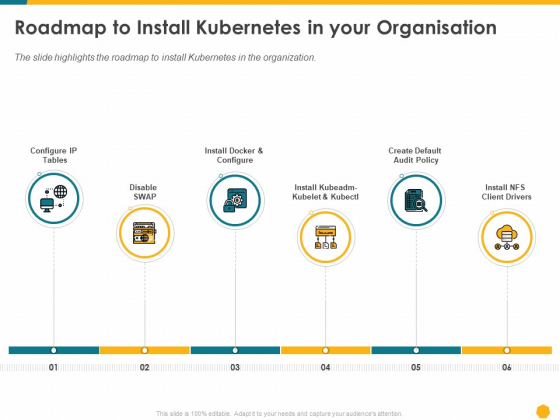 Deploying Docker Container And Kubernetes Within Organization Roadmap To Install Kubernetes In Your Organisation Ppt PowerPoint Presentation PDF