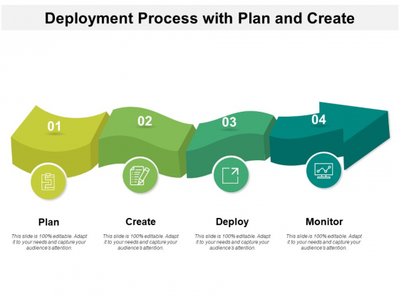 Deployment Process With Plan And Create Ppt PowerPoint Presentation Icon Inspiration PDF