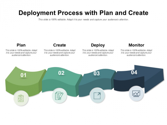 Deployment Process With Plan And Create Ppt PowerPoint Presentation Professional Design Inspiration PDF