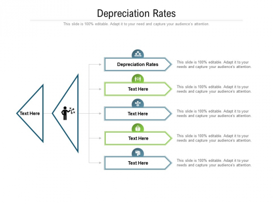 Depreciation Rates Ppt PowerPoint Presentation Layouts Icons Cpb Pdf