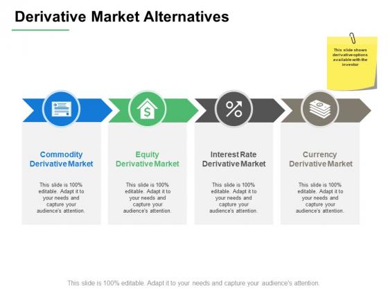 Derivative Market Alternatives Ppt PowerPoint Presentation Professional Smartart